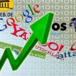 optymalizacja stron docelowych www 150x150 Optymalizacja stron docelowych   jak zwiększyć sprzedaż produktów finansowych online?
